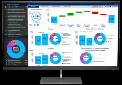 ERP-Monitoring